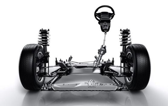 Automobile Steering Systems Market