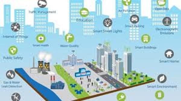 Smart City Platform Market