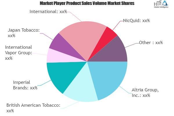E-cigarette and Vaping Market