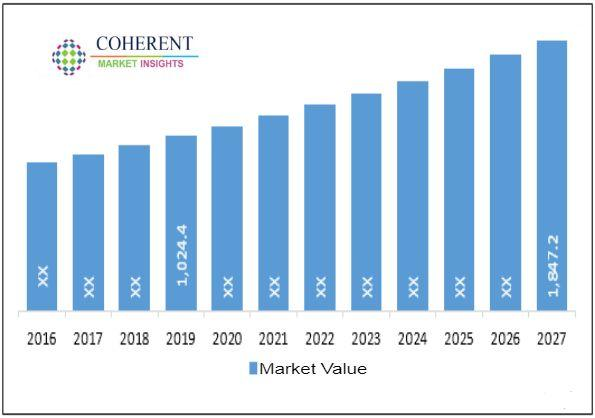 ECG Monitoring Systems Market