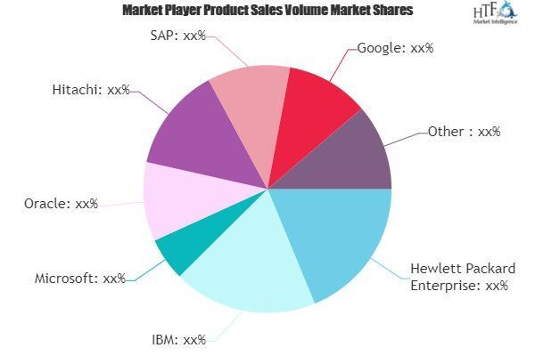 Big Data Analytics in Tourism Market