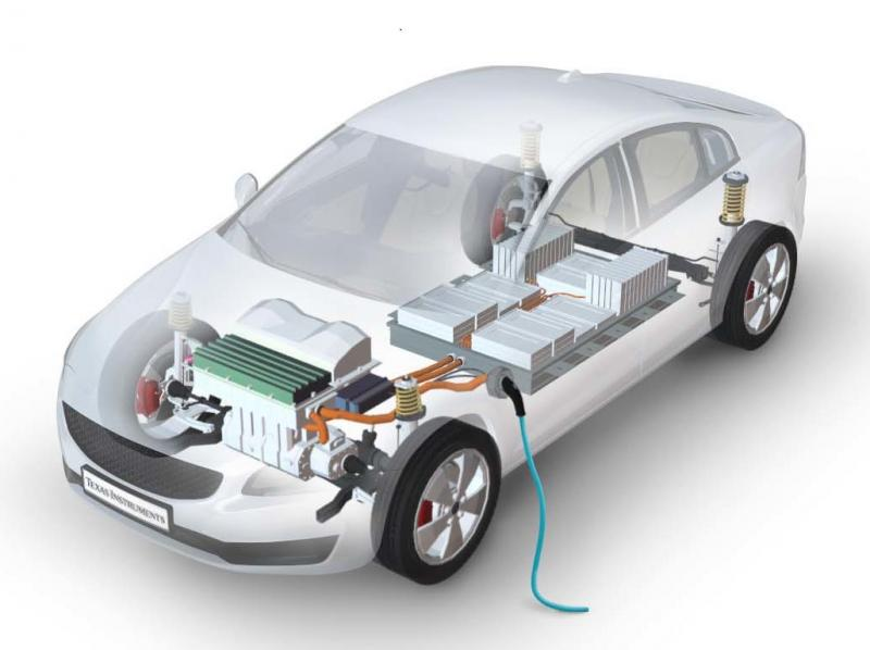 Battery-Electric Self-Driving Car Market