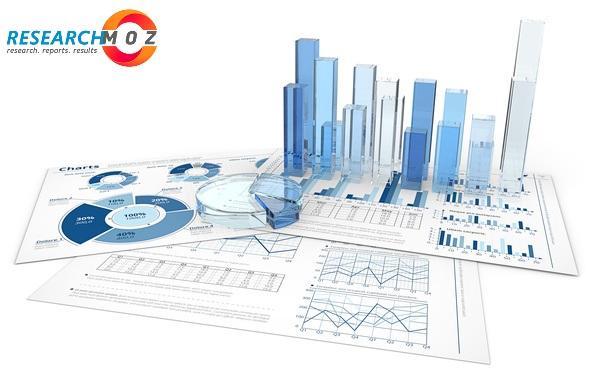 Guaranteed Asset Protection (GAP) Insurance Market Landscape