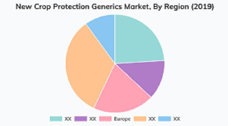 New Crop Protection Generics