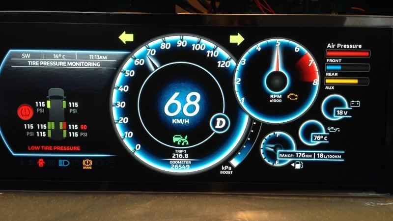 Automotive Digital Instrument Cluster Market