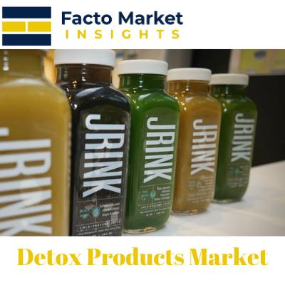 Detox Products Market Reveals Prime Applications Encouraging