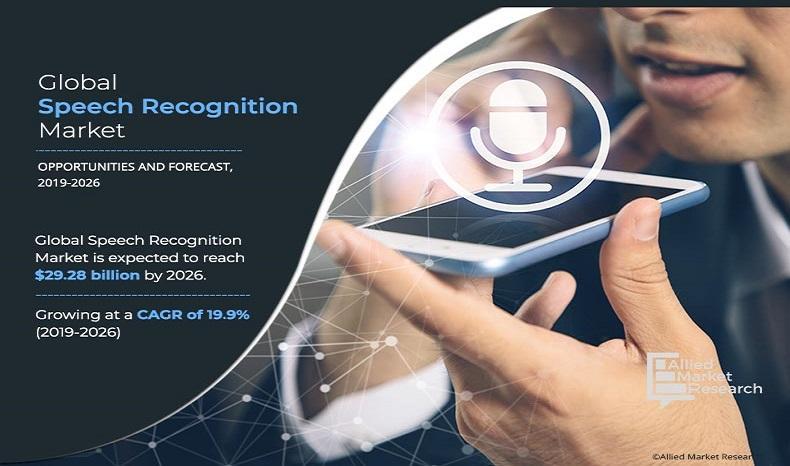 Speech Recognition Market