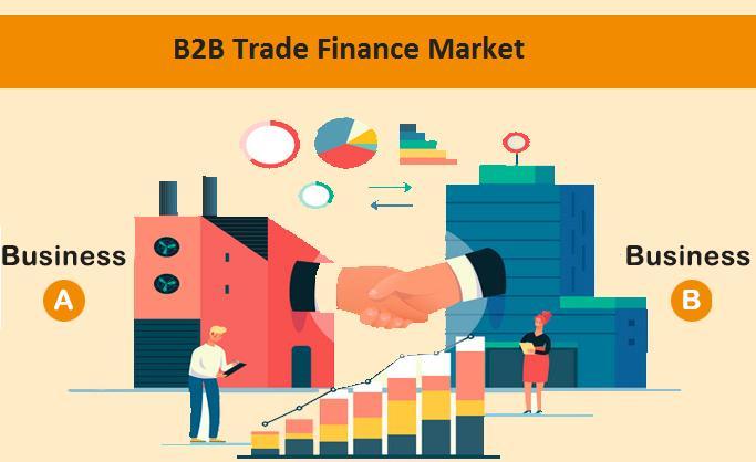B2B Trade Finance Market