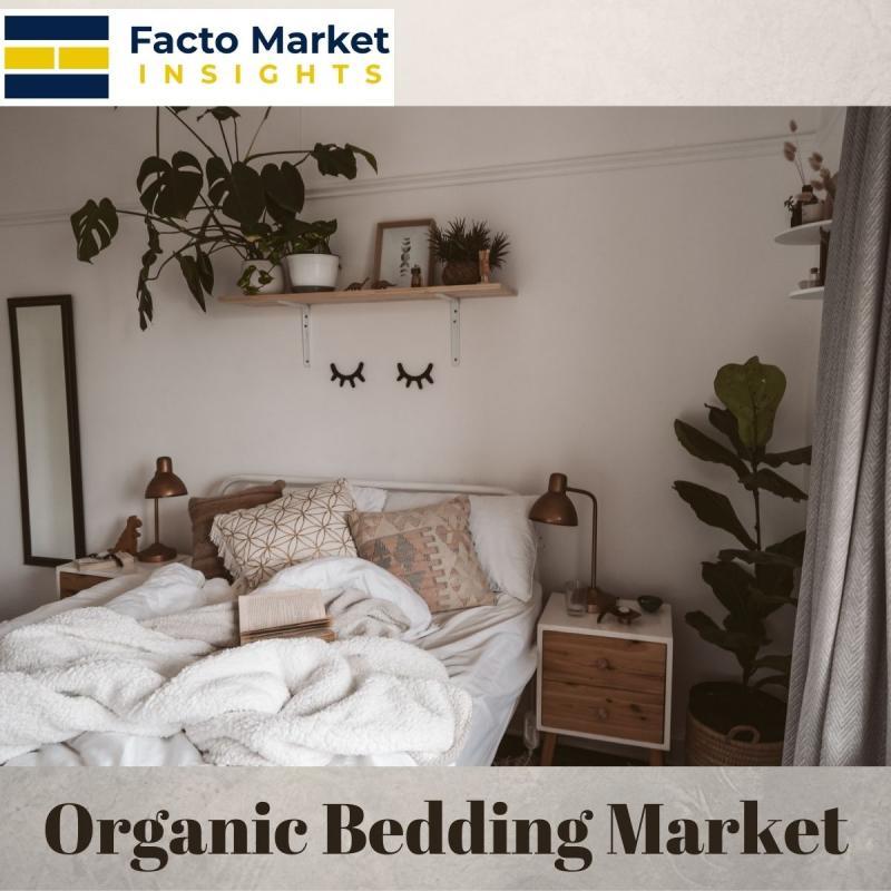 Organic Bedding Market Statistics and Research Analysis