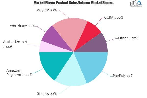 Online Payment Gateway Market