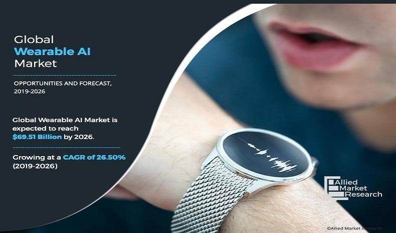 Wearable AI Market