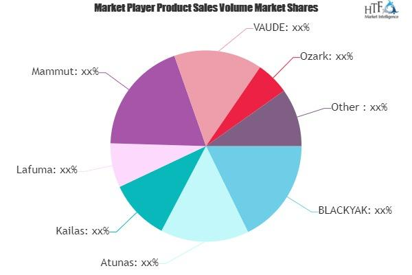Apparel Footwear and Accessories Market