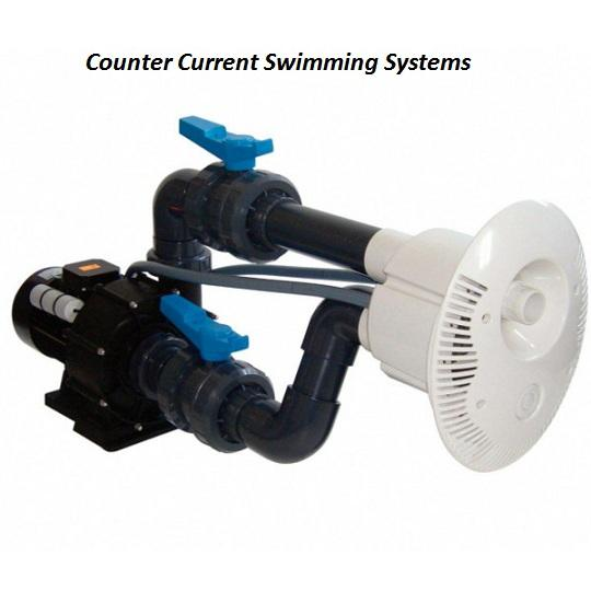 Counter Current Swimming Systems Market