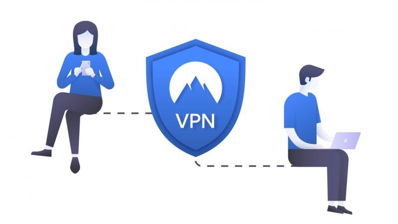 B2B Virtual Private Network Market