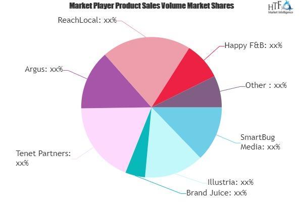 Branding Agencies Market