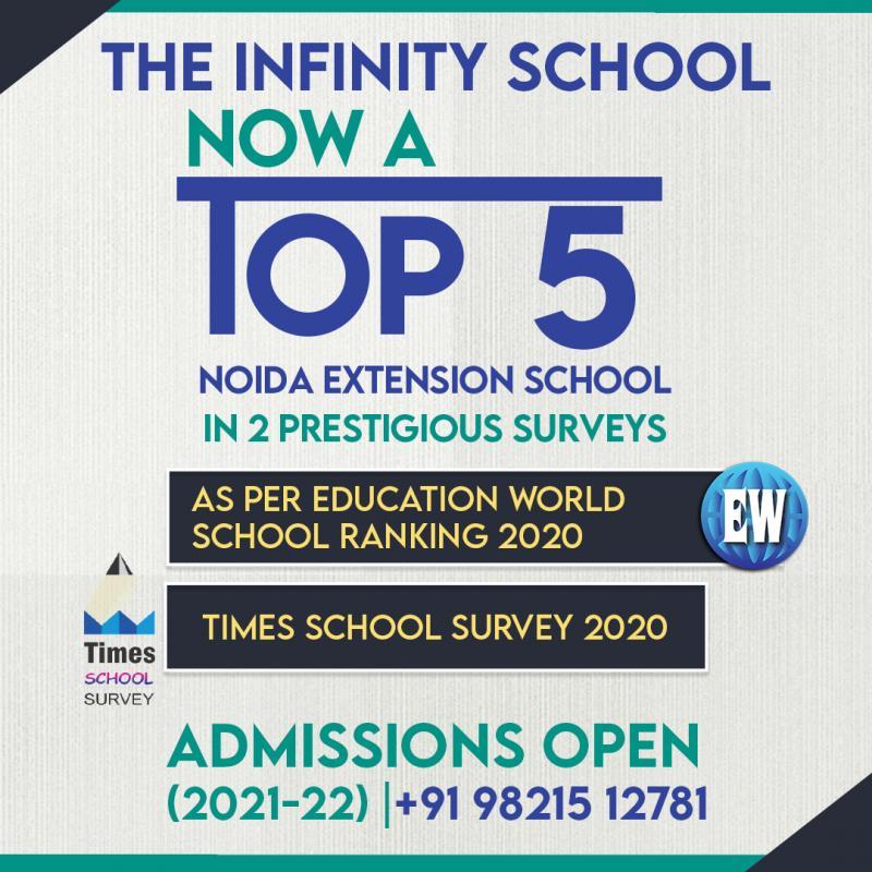 Top 5 schools in Greater Noida and Noida extension