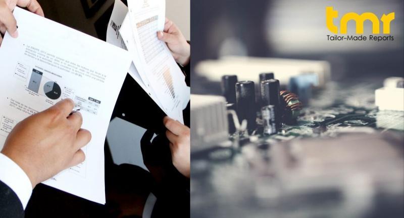 Position Sensor Market – Global Industry Analysis, Market