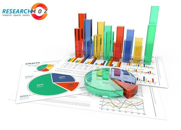 E-Commerce Profit Model Market To Observe Exponential Growth