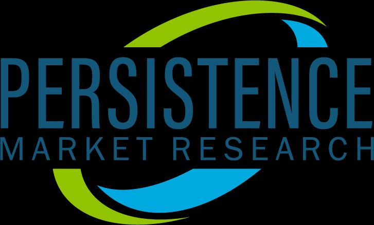 Global Dehydrated Food Market Revenue to Record Robust Growth