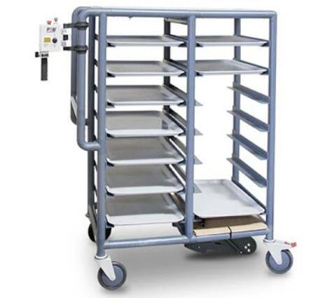 Global Meal Delivery Trolleys Market Status and Outlook