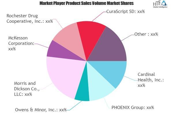 Healthcare Distribution Services Market
