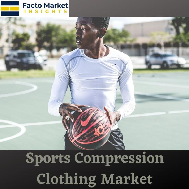 Sports Compression Clothing Market is Booming Worldwide –