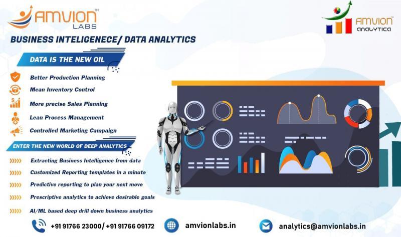 Data Analytics for SMB