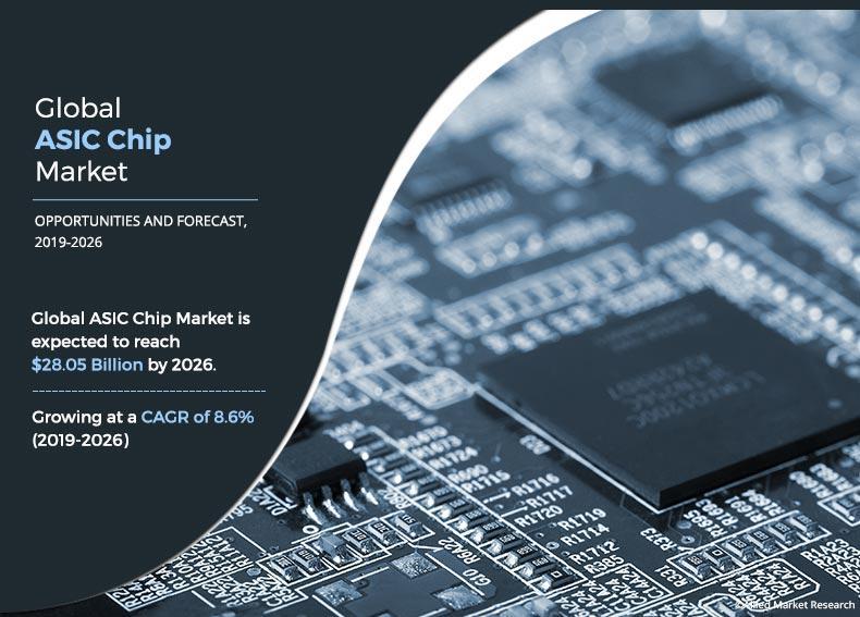 ASIC Chip Market