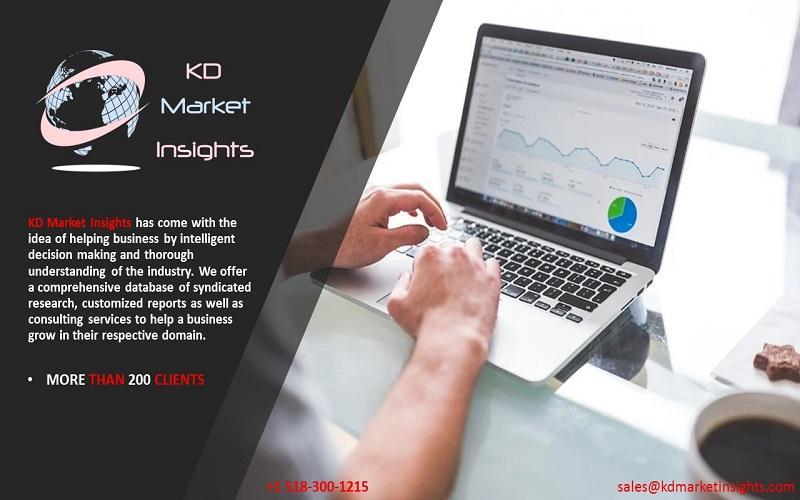 Artificial Limbs Market 2019 Global Trend, Growth, Demand,