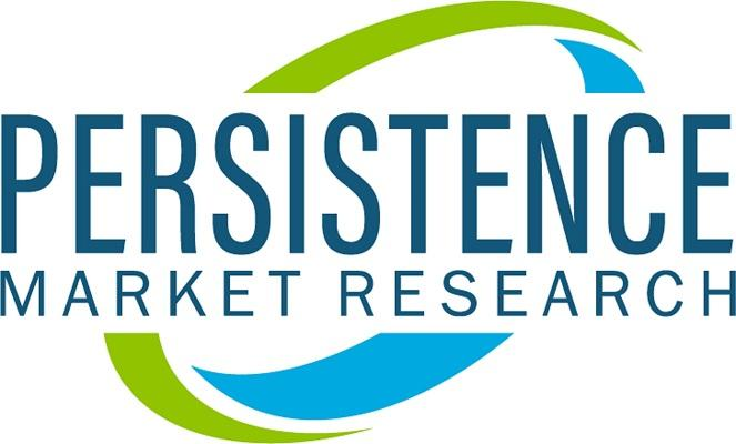 Street Lighting Market to Witness Increased Revenue Growth