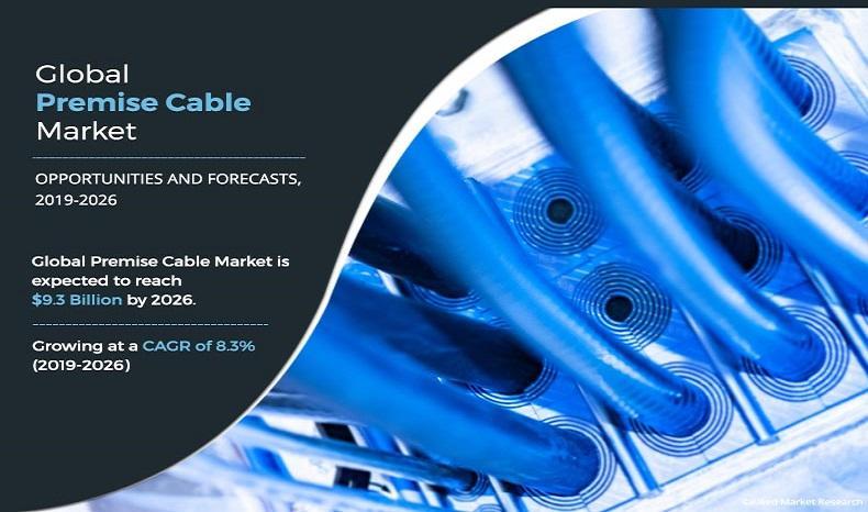 Premise Cable Market