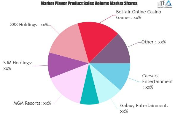 Caesars Entertainment, Galaxy Entertainment, Las Vegas Sands, MGM Resorts, SJM Holdings, 888 Holding