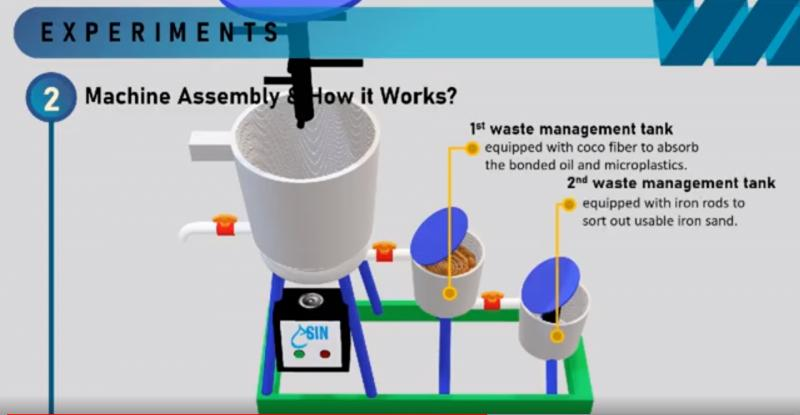 Project Asin - design to filter micro-plastic from sea water