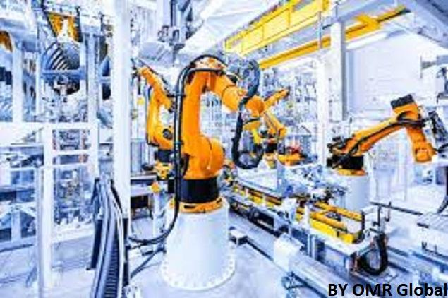 Global Industrial Robotics Market Size, Industry Trends, Share