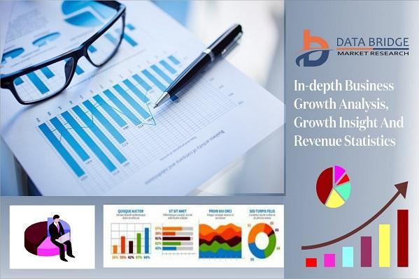 Iris Retractor Market 2020: Promising Growth Opportunities