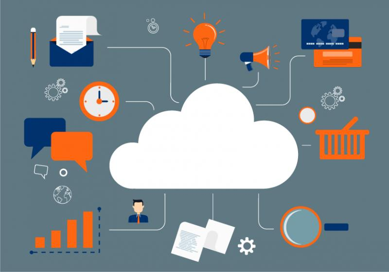 IPaaS Software Market is Booming Worldwide   IBM, Dell Boomi,