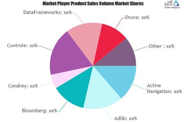 File Analysis Software Market