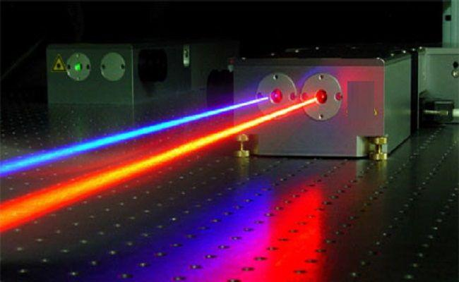 Mid-infrared Lasers Market Emerging Trends and New