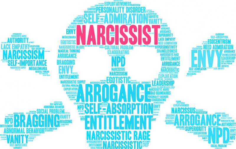 Narcissism Drug Market