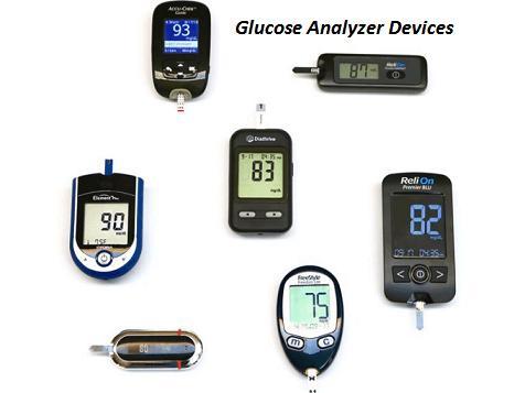 Glucose Analyzer Devices Market
