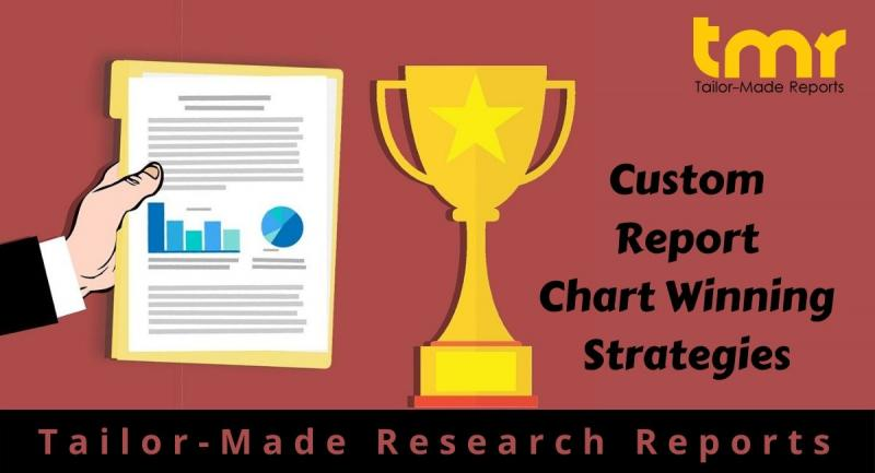 Krill Meal Market Key Futuristic Top Trends and Competitive