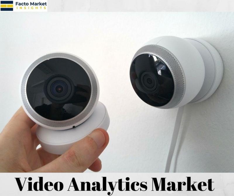 Video Analytics Market Report Emphasizes Various Growth
