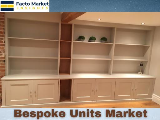 Bespoke Units Market