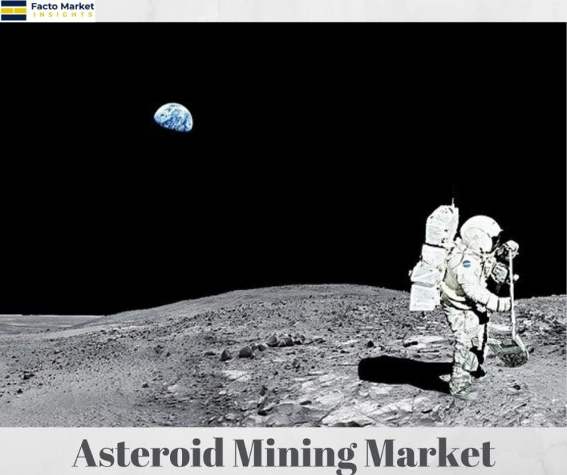 Asteroid Mining Market Report Emphasizes Various Growth