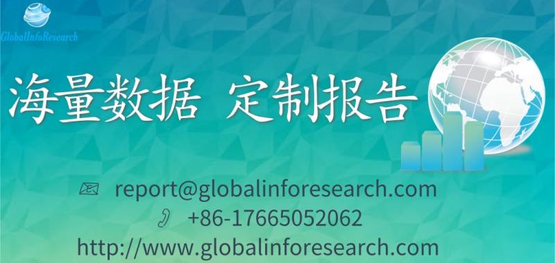 Global Clay Product & Refractory Market Analysis (2020-2025)