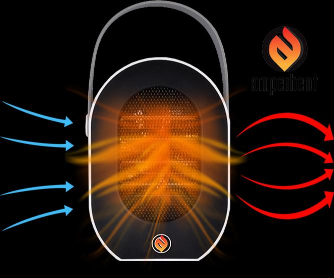 AmperHeat Heater Reviews-Amper Heat Portable Heater with Air