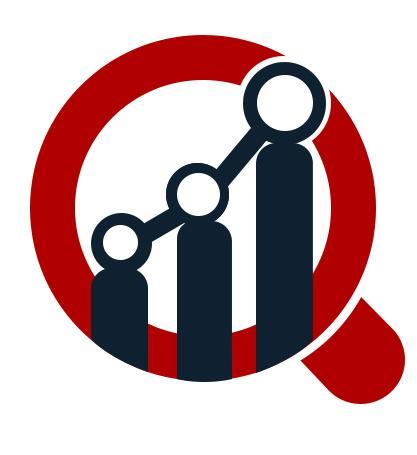 Market Research Future(MRFR)
