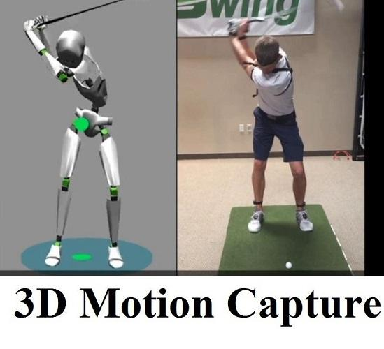 3D Motion Capture System Market - Premium Market Insights