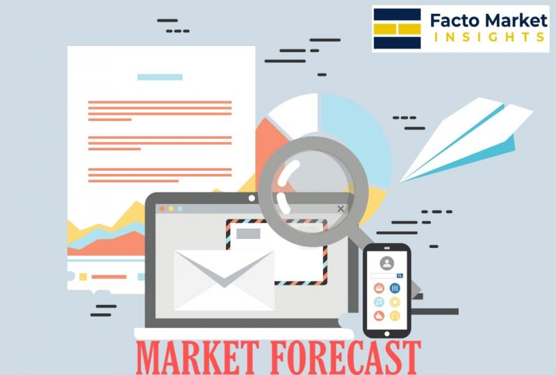 Anticoagulants Market Covid-19 Analysis Trends, Size, Share,