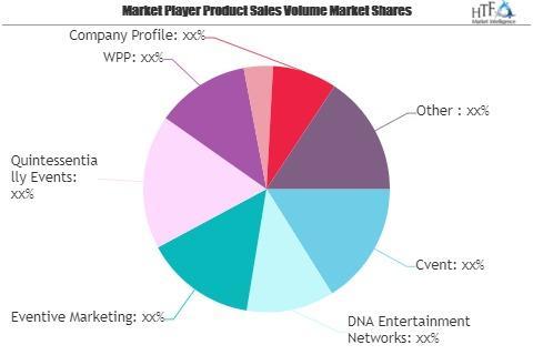 Corporate Entertainment Market